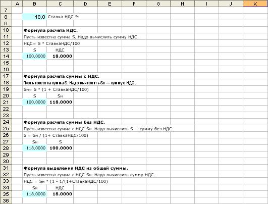 Формула НДС в Excel - картинка 1